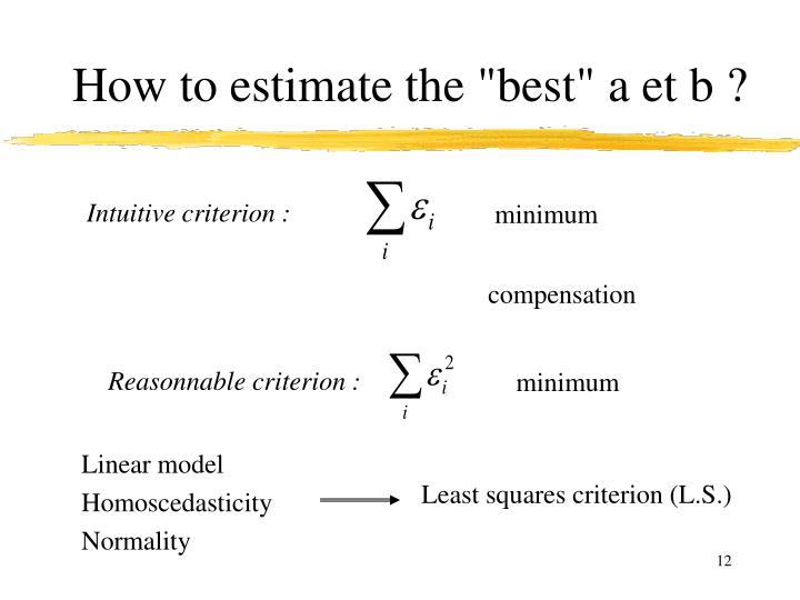 "How to estimate the ""best"" a et b ?"