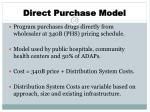 direct purchase model