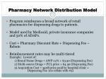 pharmacy network distribution model