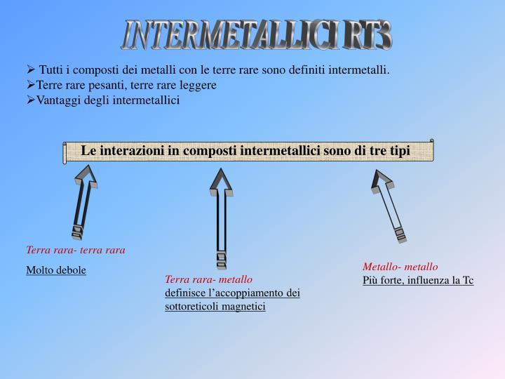 INTERMETALLICI RT3