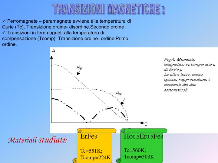 TRANSIZIONI MAGNETICHE :