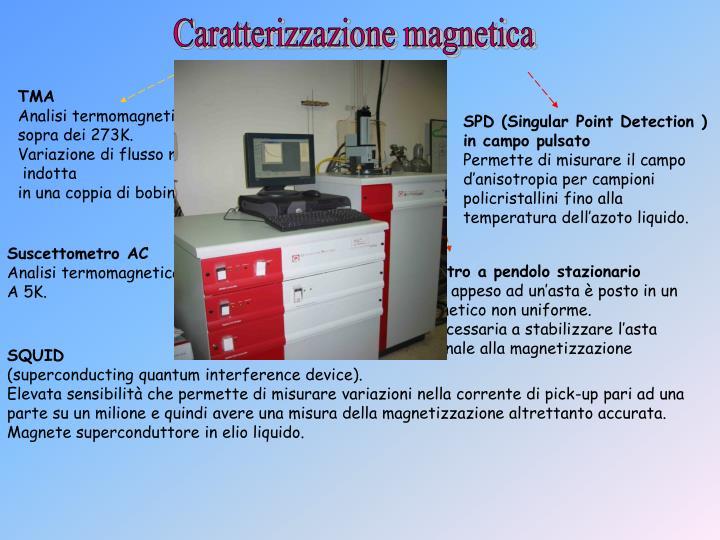 Caratterizzazione magnetica