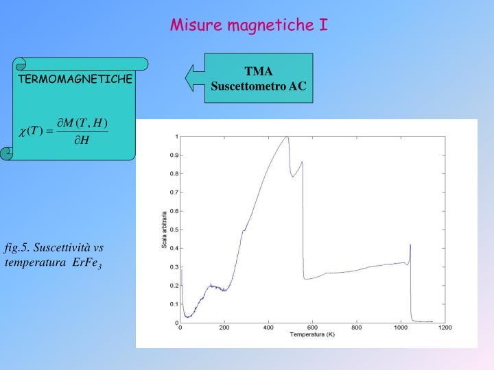 Misure magnetiche I
