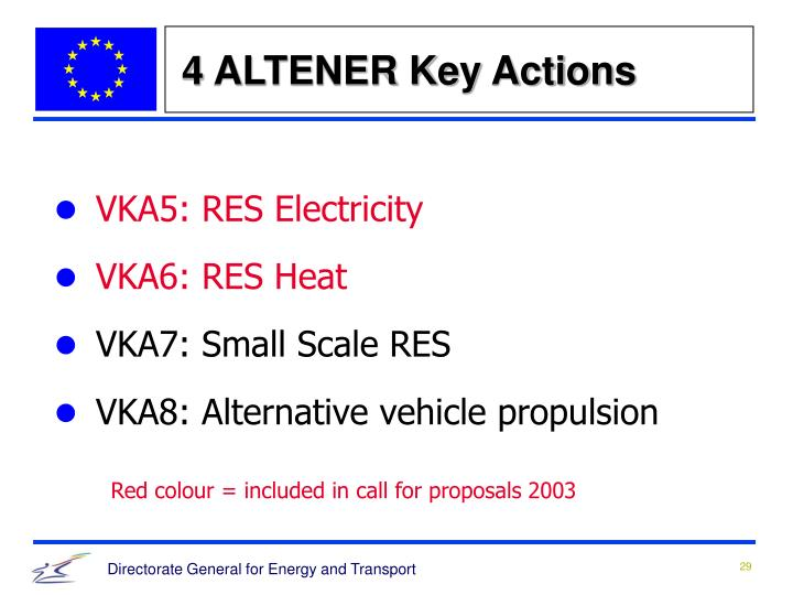 4 ALTENER Key Actions