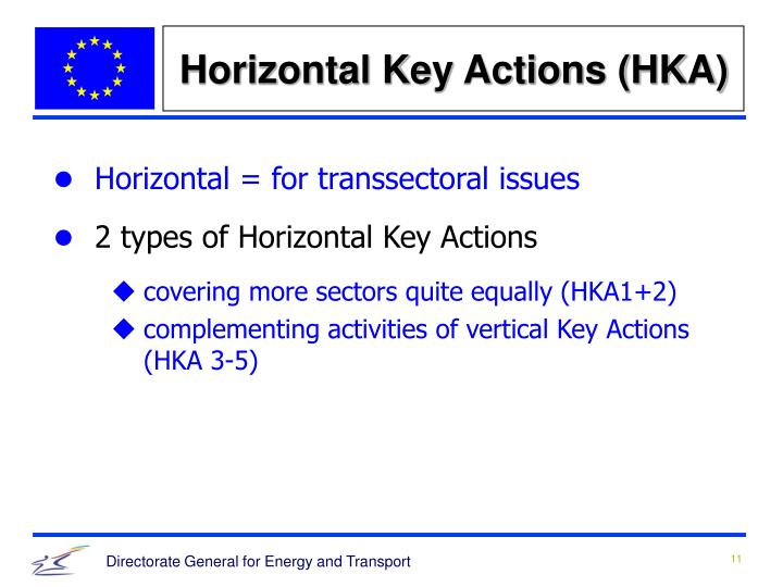 Horizontal Key Actions (HKA)