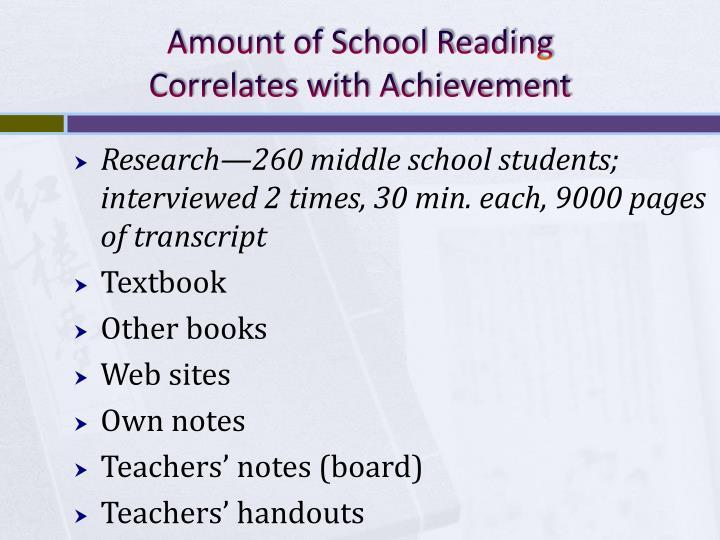Amount of School Reading