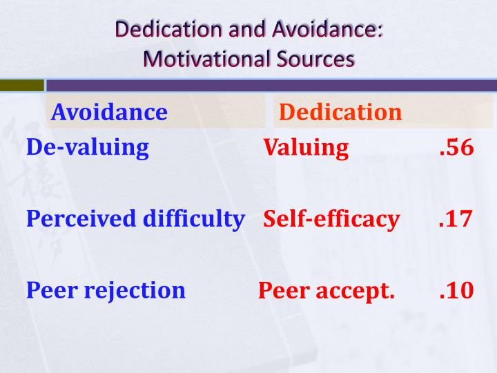 Dedication and Avoidance:
