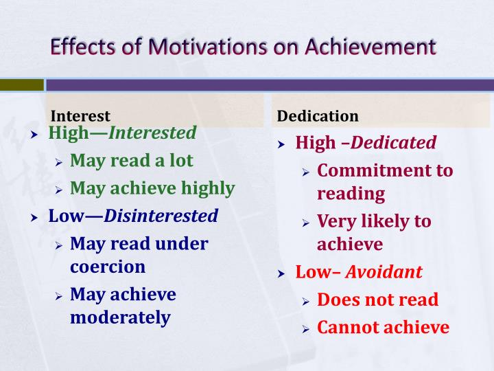Effects of Motivations on Achievement
