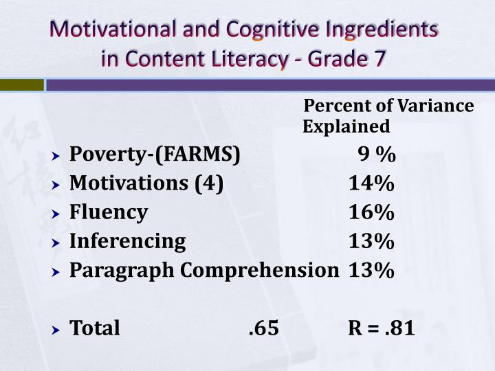 Motivational and Cognitive Ingredients