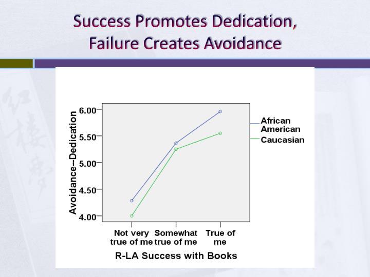 Success Promotes Dedication,