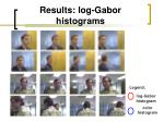results log gabor histograms