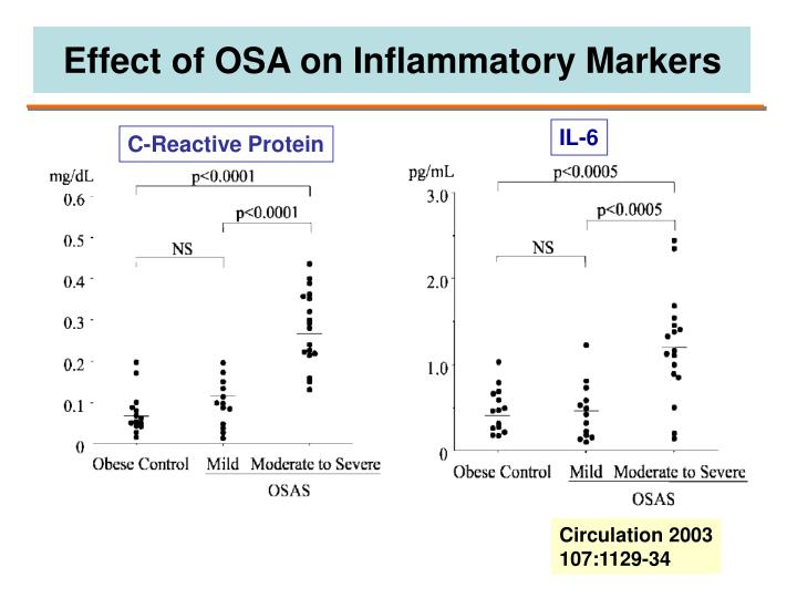 Effect of OSA on Inflammatory Markers