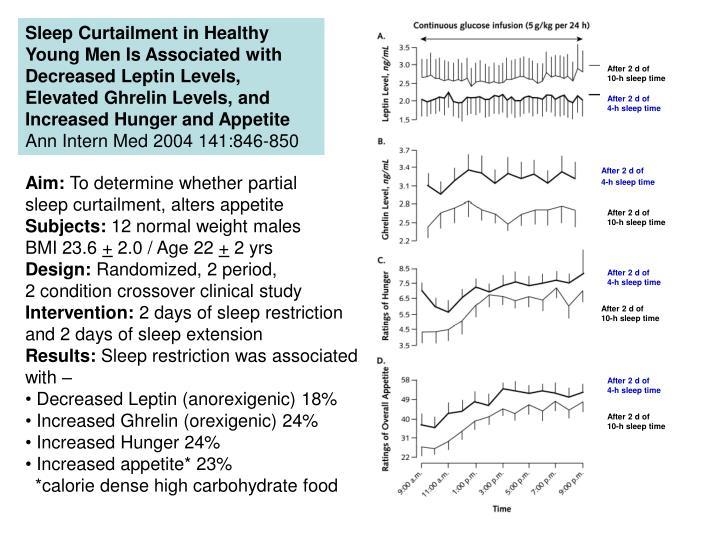 Sleep Curtailment in Healthy