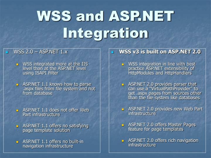 WSS 2.0 – ASP.NET 1.x