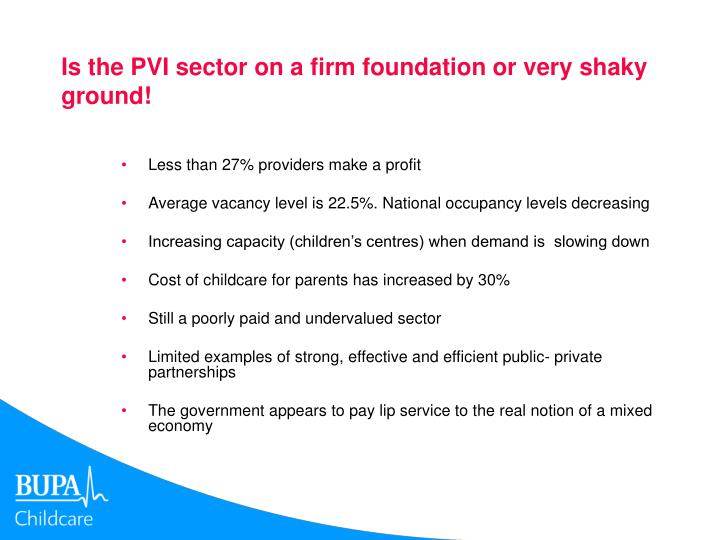 Is the PVI sector on a firm foundation or very shaky ground!