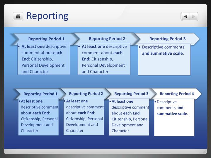 Reporting