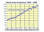 grain production 1950 1958