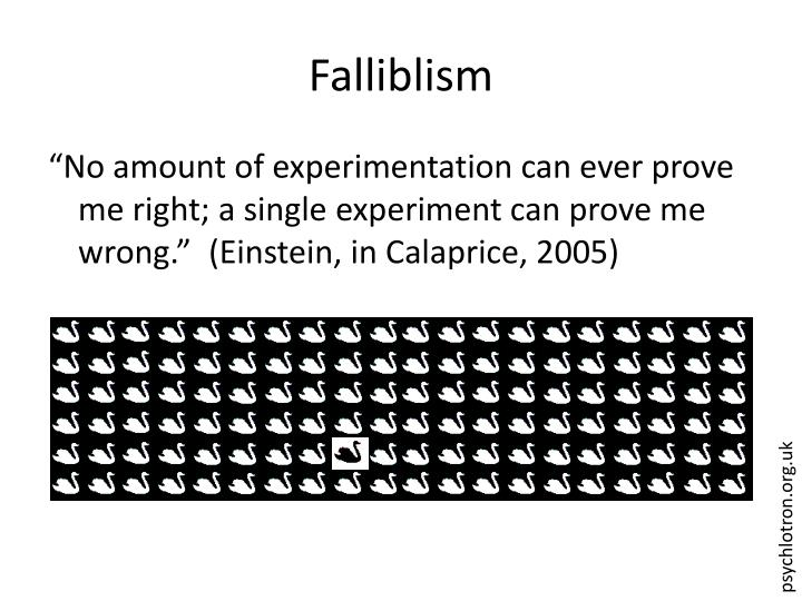 Falliblism