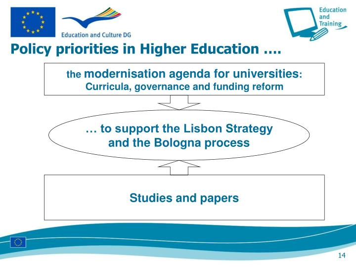 Policy priorities in Higher Education ….