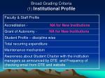 broad grading criteria 1 institutional profile