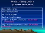 broad grading criteria 4 human resources2