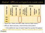 overall efficuts vs hypercuts 100k rules
