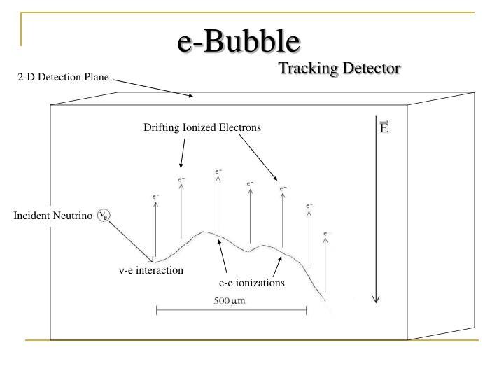 e-Bubble