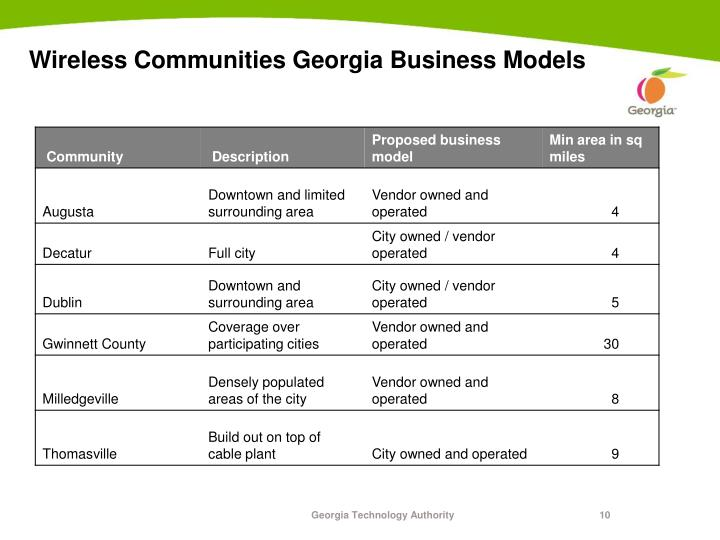 Wireless Communities Georgia Business Models