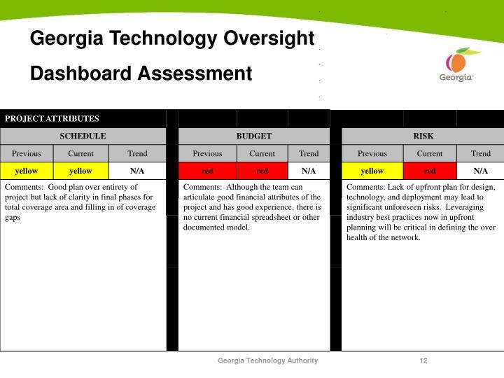 Georgia Technology Oversight