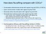 how does nuvaring compare with cocs