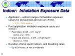 indoor inhalation exposure data