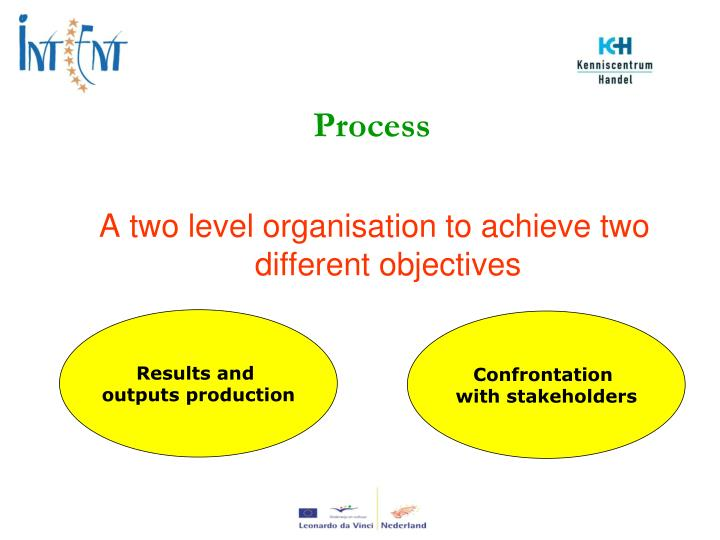 A two level organisation to achieve two different objectives