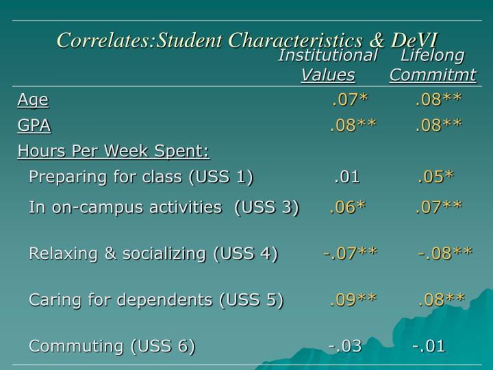 Correlates:Student Characteristics & DeVI