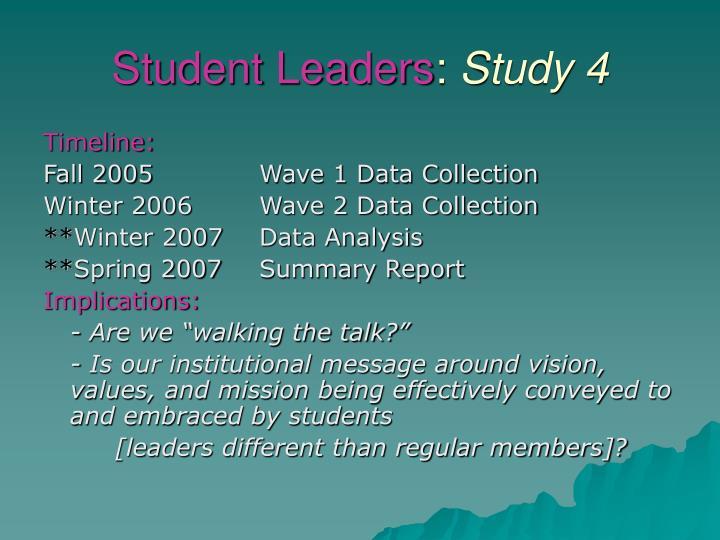 Student Leaders