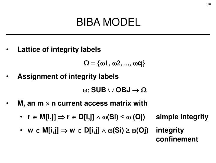 Lattice of integrity labels