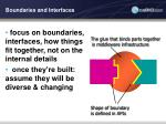 boundaries and interfaces