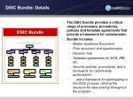 dsic bundle details