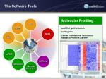 the software tools3