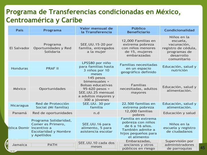 Programa de Transferencias condicionadas en México, Centroamérica y Caribe