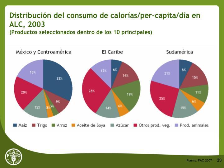 Distribución del consumo de calorías/per-capita/día en ALC, 2003