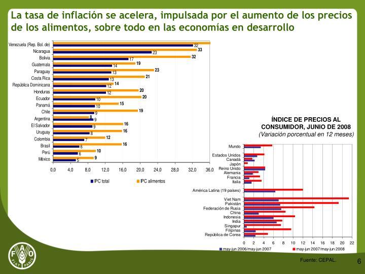 La tasa de inflación se acelera, impulsada por el aumento de los precios
