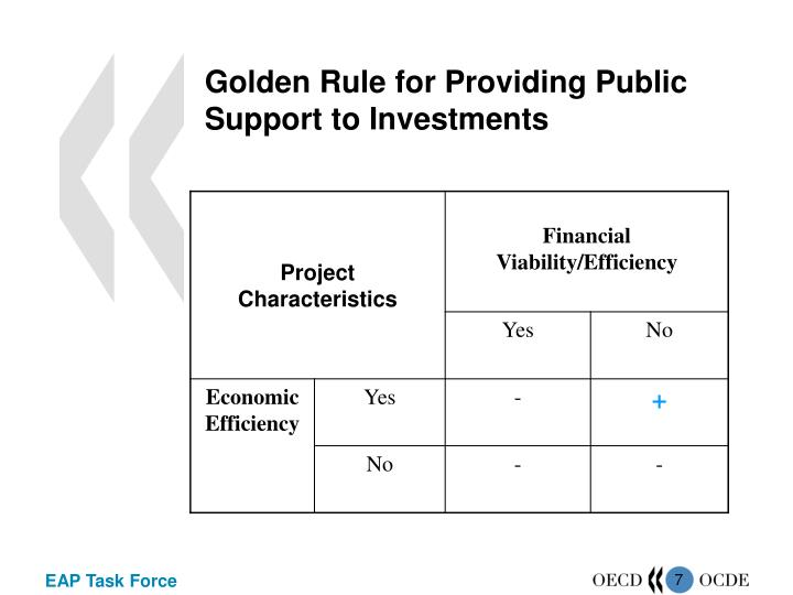 Golden Rule for Providing Public Support to Investments