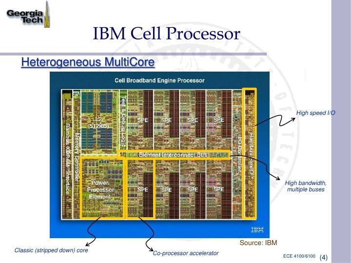 IBM Cell Processor