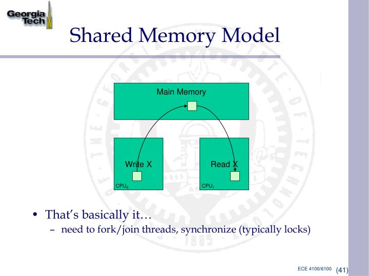 Shared Memory Model