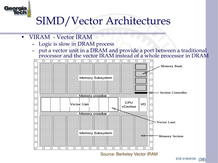 SIMD/Vector Architectures