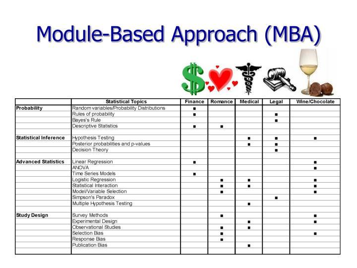 Module-Based Approach (MBA)