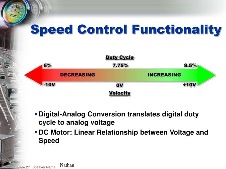 Digital-Analog Conversion translates digital duty cycle to analog voltage