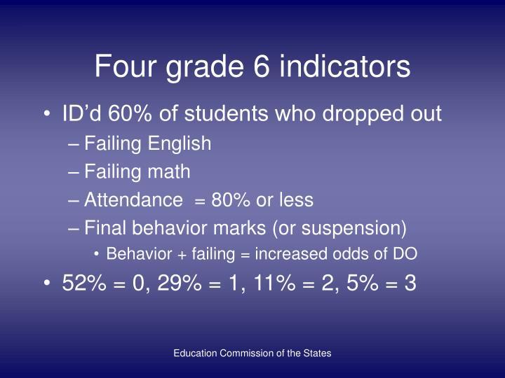 Four grade 6 indicators