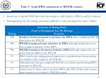 task 3 link dwa statements to wecm courses4
