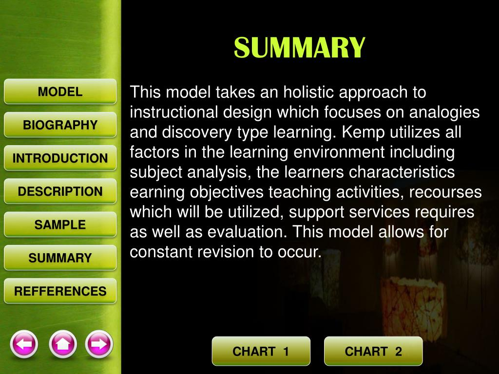 Ppt Qim 501e Instructional Design Delivery Jerrold Kemp Instructional Design Model Powerpoint Presentation Id 1329758